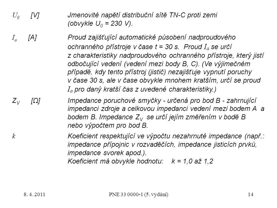 U0 [V]. Jmenovité napětí distribuční sítě TN-C proti zemi